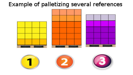 Example of palletizing several reference