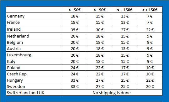 shipping cost 2021 shopping online on eu